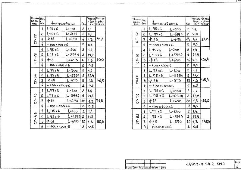 Стремянки и ограждение стремянок из горячекатаных профилей. Серия 1.450.3-7.94.2 Страница 2