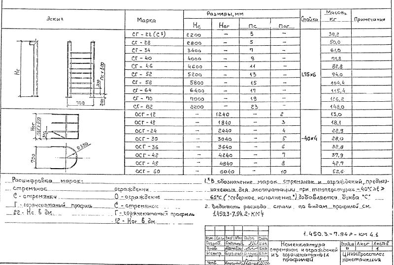 Стремянки и ограждение стремянок из горячекатаных профилей. Серия 1.450.3-7.94.2 Страница 4