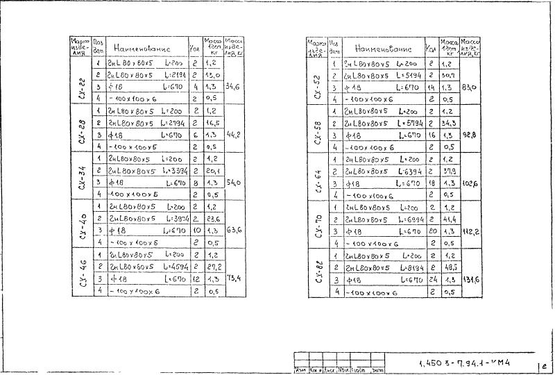 Стремянки и ограждение стремянок из холодногнутых профилей. Серия 1.450.3-7.94.1 Страница 2