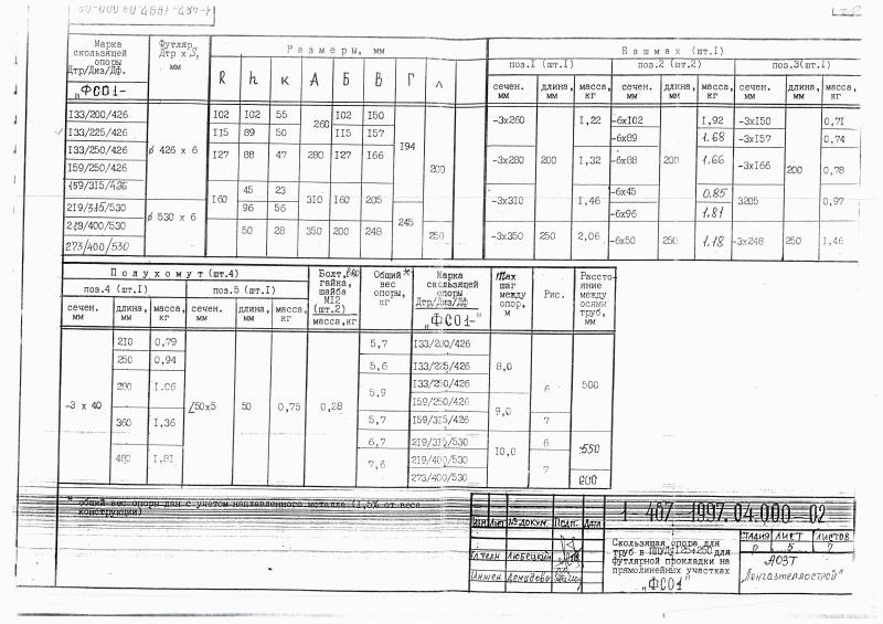 Скользящая опора в футляре ФСО1 для труб в ППУ Ду 50-1000. Страница 4