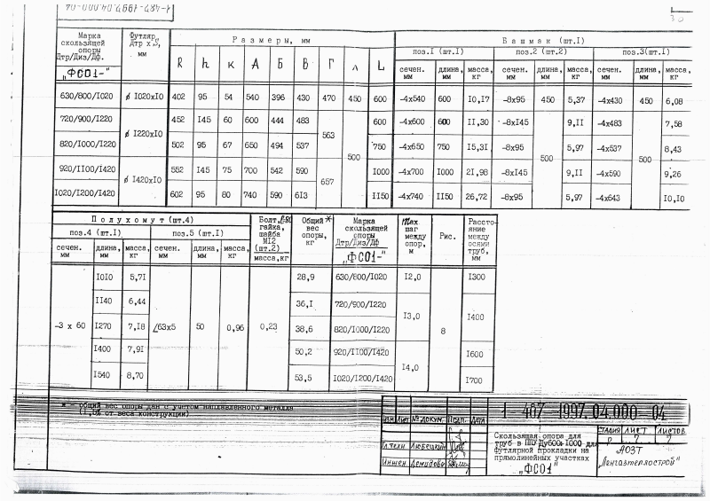 Скользящая опора в футляре ФСО1 для труб в ППУ Ду 50-1000. Страница 6