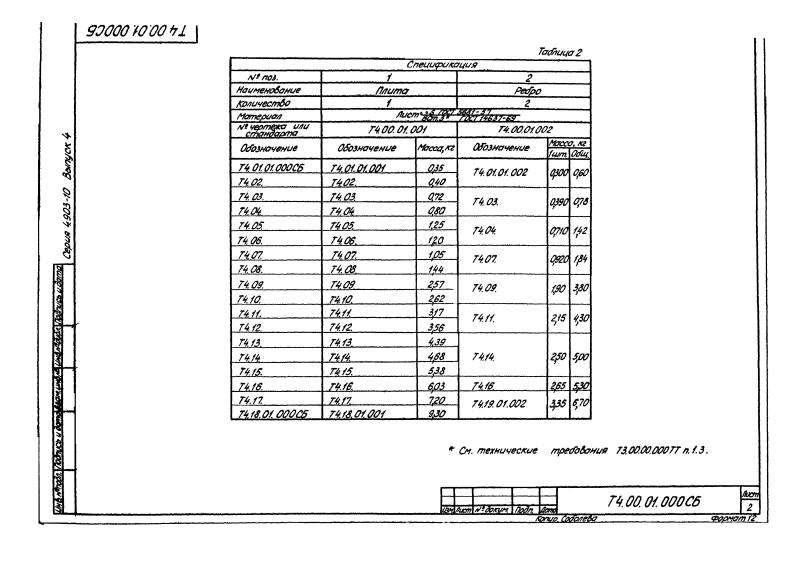 Опора трубопроводов двухупорная неподвижная Т4. Страница 6