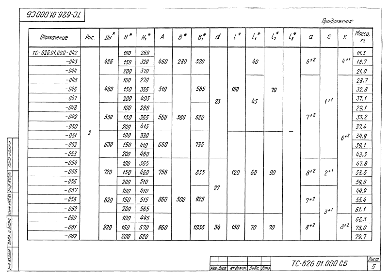 Опора скользящая хомутовая ТС-626.00.000. Страница 10