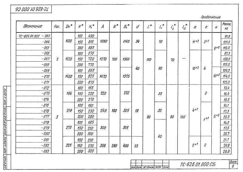 Опора скользящая хомутовая ТС-626.00.000. Страница 11