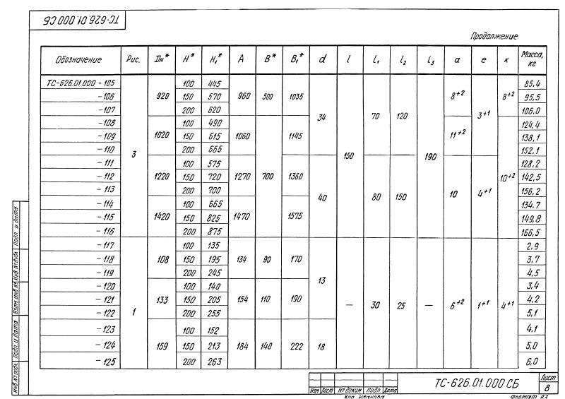 Опора скользящая хомутовая ТС-626.00.000. Страница 13