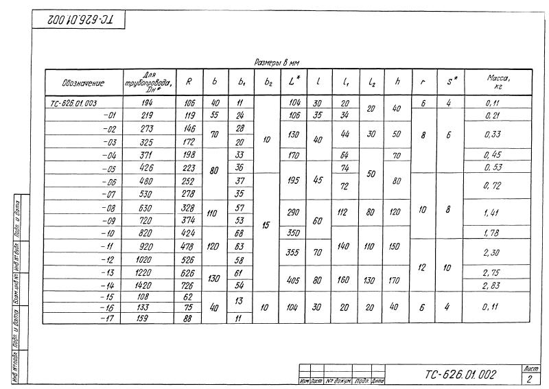 Опора скользящая хомутовая ТС-626.00.000. Страница 16