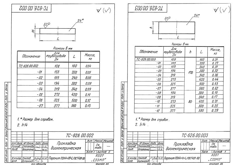 Опора скользящая хомутовая ТС-626.00.000. Страница 17