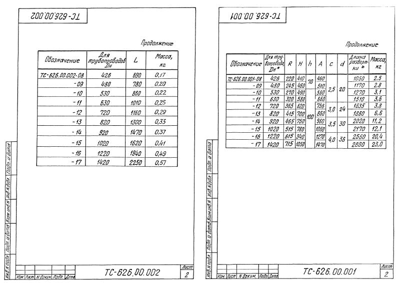 Опора скользящая хомутовая ТС-626.00.000. Страница 18